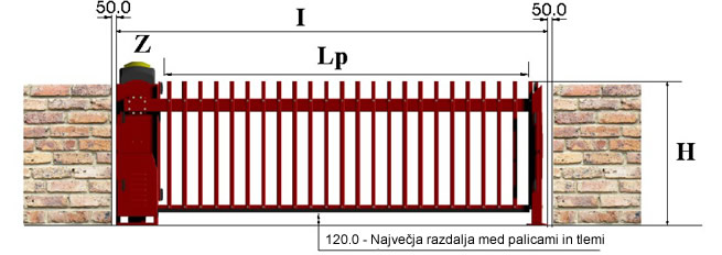 vrata-diagram